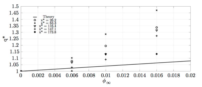 alumina_water_nanofluids_comparison